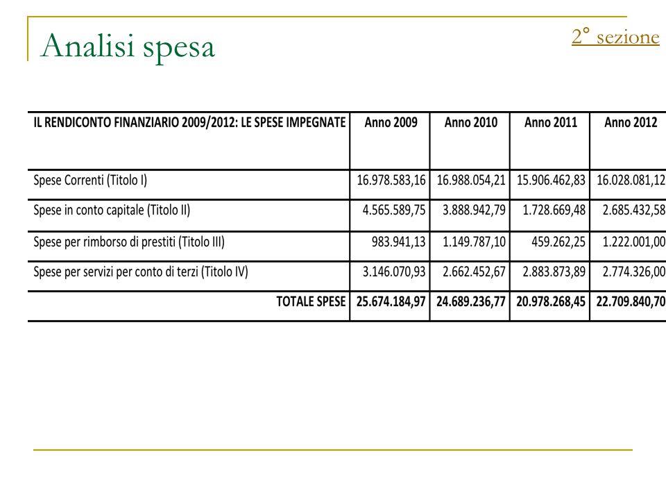 Analisi spesa 2° sezione