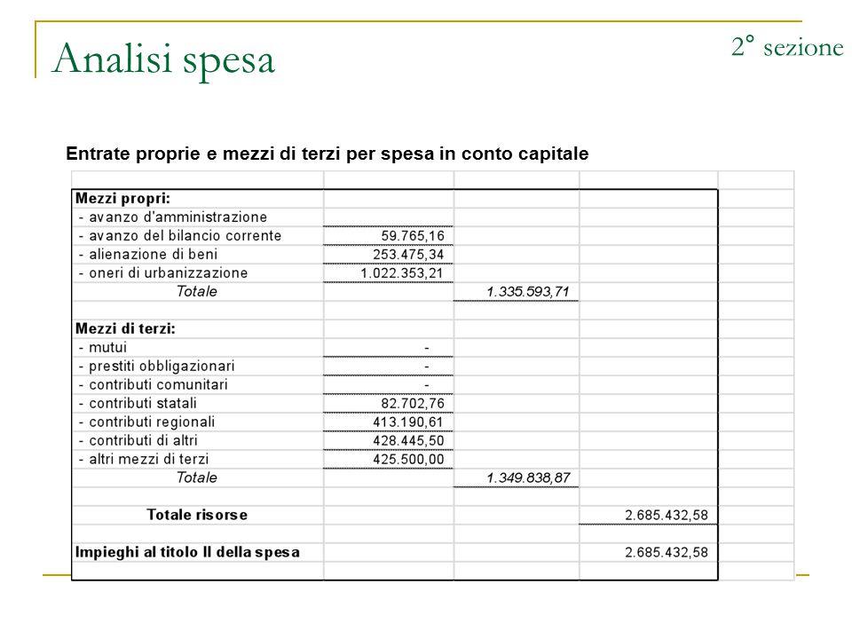 Analisi spesa 2° sezione Entrate proprie e mezzi di terzi per spesa in conto capitale