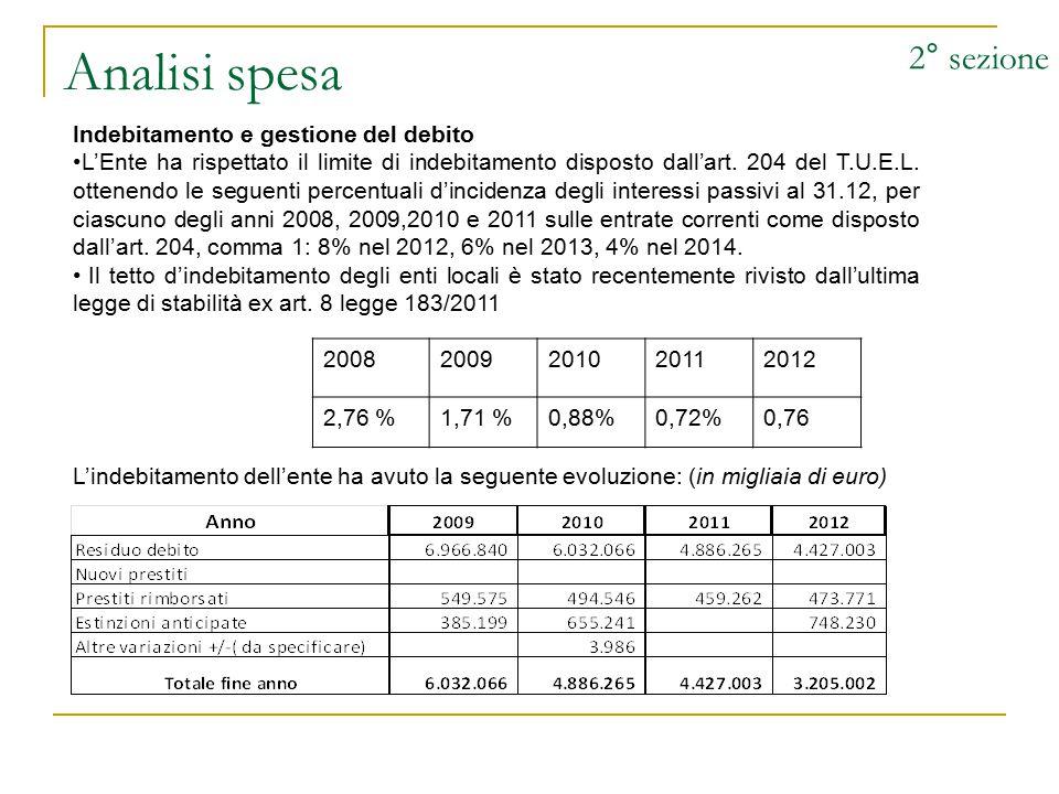 Analisi spesa 2° sezione Indebitamento e gestione del debito L'Ente ha rispettato il limite di indebitamento disposto dall'art.