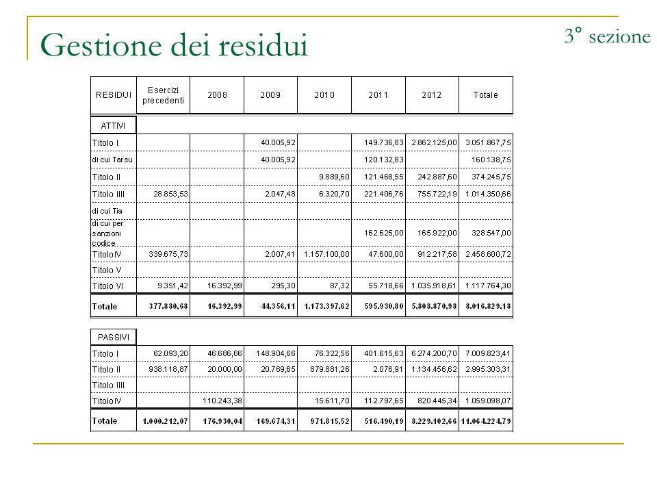 Gestione dei residui 3° sezione