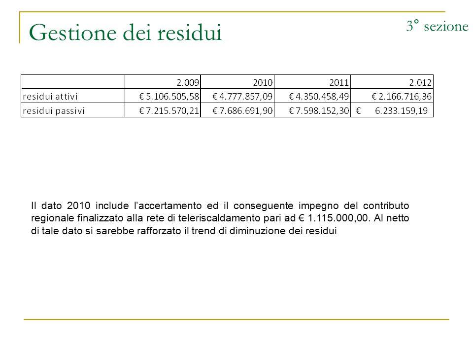 Gestione dei residui 3° sezione Il dato 2010 include l'accertamento ed il conseguente impegno del contributo regionale finalizzato alla rete di teleriscaldamento pari ad € 1.115.000,00.