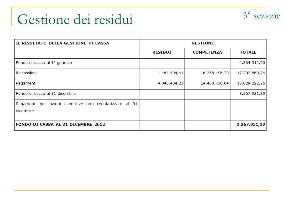 Gestione dei residui 3° sezione IL RISULTATO DELLA GESTIONE DI CASSAGESTIONE RESIDUICOMPETENZATOTALE Fondo di cassa al 1° gennaio 4.364.312,90 Riscoss