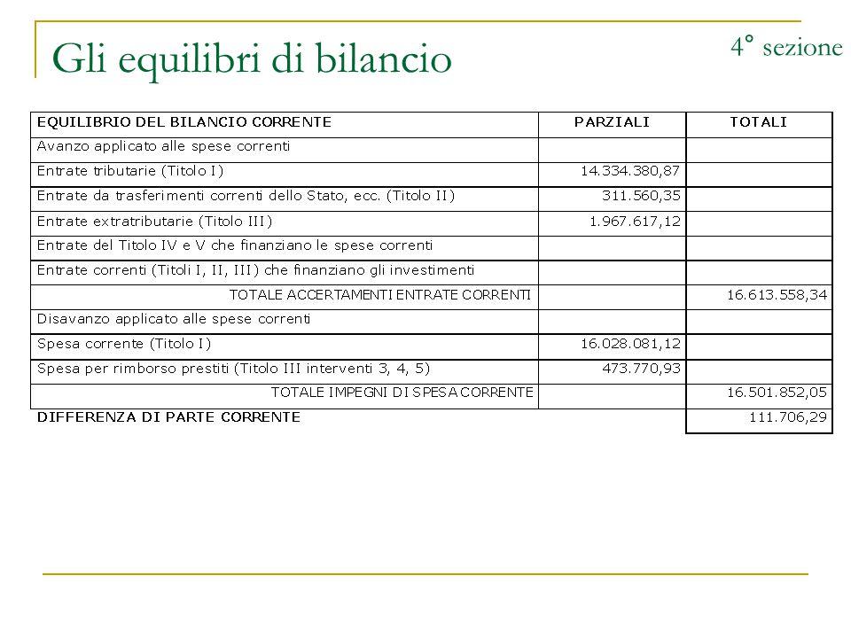 Gli equilibri di bilancio 4° sezione