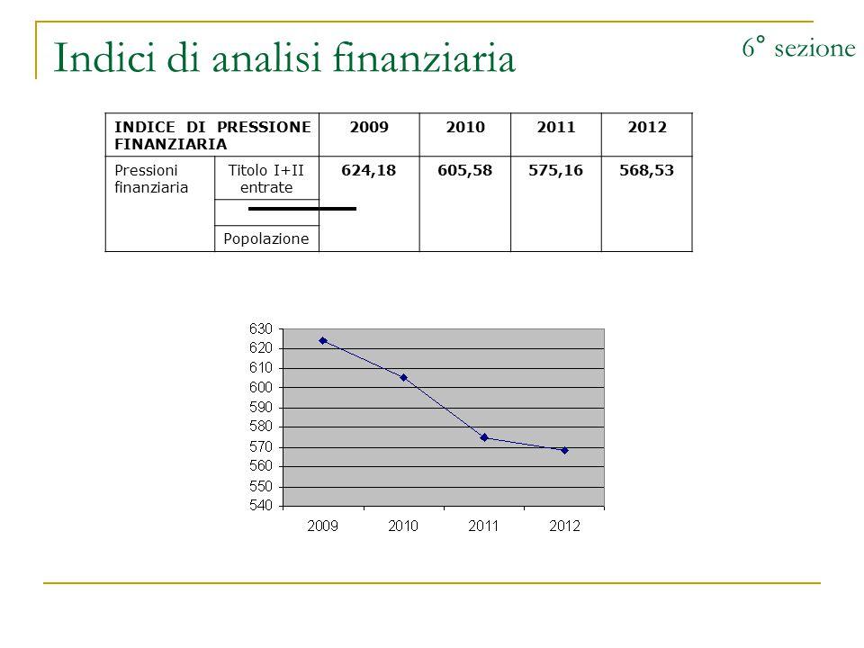 Indici di analisi finanziaria 6° sezione INDICE DI PRESSIONE FINANZIARIA 2009201020112012 Pressioni finanziaria Titolo I+II entrate 624,18605,58575,16568,53 Popolazione