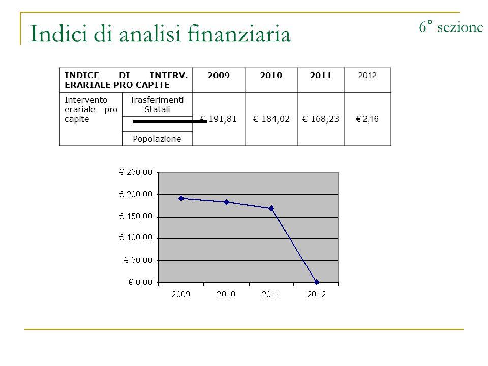 Indici di analisi finanziaria 6° sezione INDICE DI INTERV. ERARIALE PRO CAPITE 200920102011 2012 Intervento erariale pro capite Trasferimenti Statali