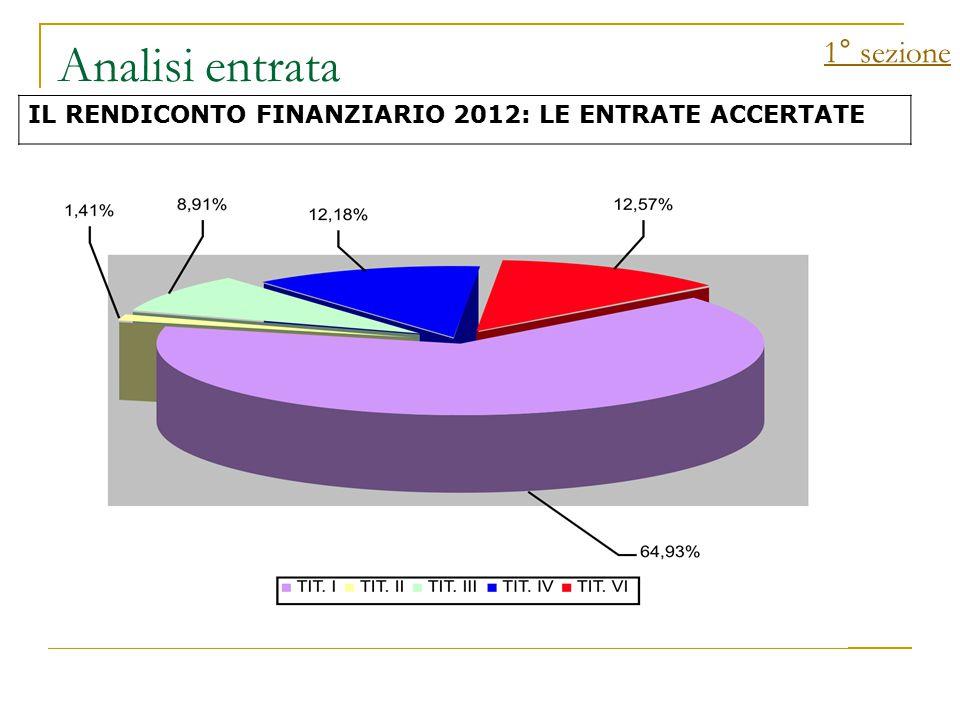 Analisi entrata IL RENDICONTO FINANZIARIO 2012: LE ENTRATE ACCERTATE 1° sezione