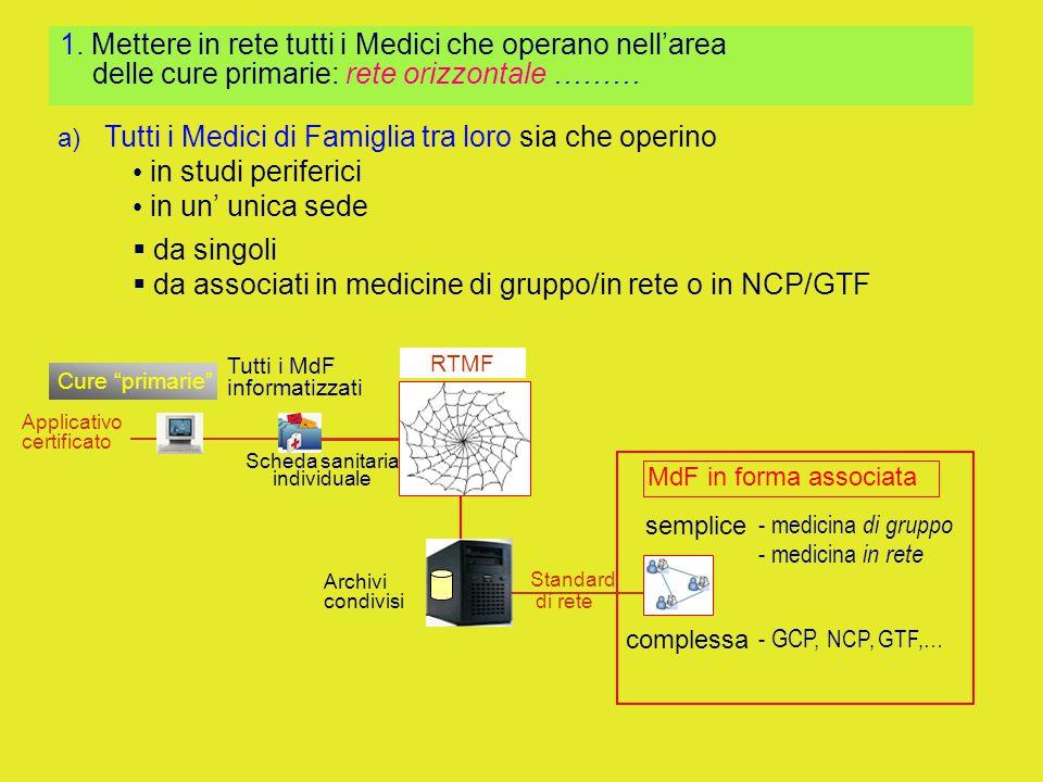 a) Tutti i Medici di Famiglia tra loro sia che operino in studi periferici in un' unica sede  da singoli  da associati in medicine di gruppo/in rete