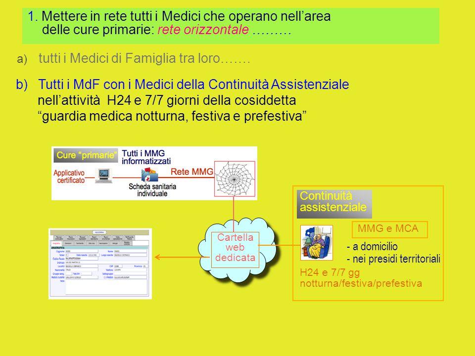 """b) Tutti i MdF con i Medici della Continuità Assistenziale nell'attività H24 e 7/7 giorni della cosiddetta """"guardia medica notturna, festiva e prefest"""