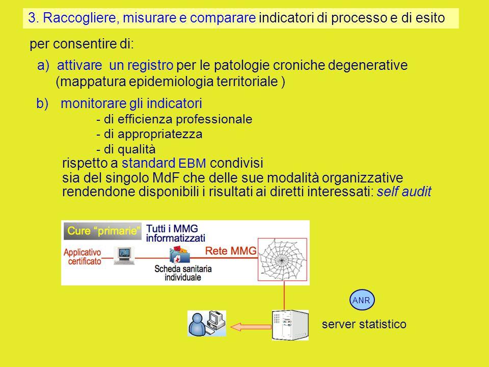 per consentire di: a) attivare un registro per le patologie croniche degenerative (mappatura epidemiologia territoriale ) server statistico 3. Raccogl