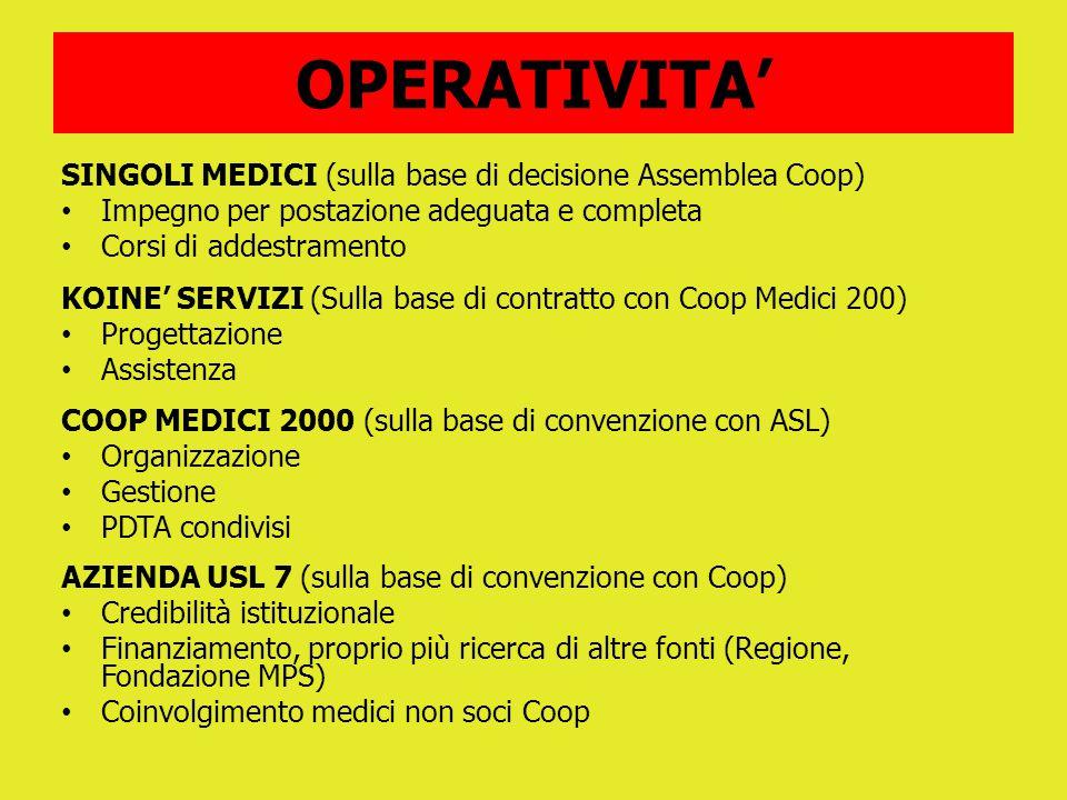OPERATIVITA' SINGOLI MEDICI (sulla base di decisione Assemblea Coop) Impegno per postazione adeguata e completa Corsi di addestramento KOINE' SERVIZI