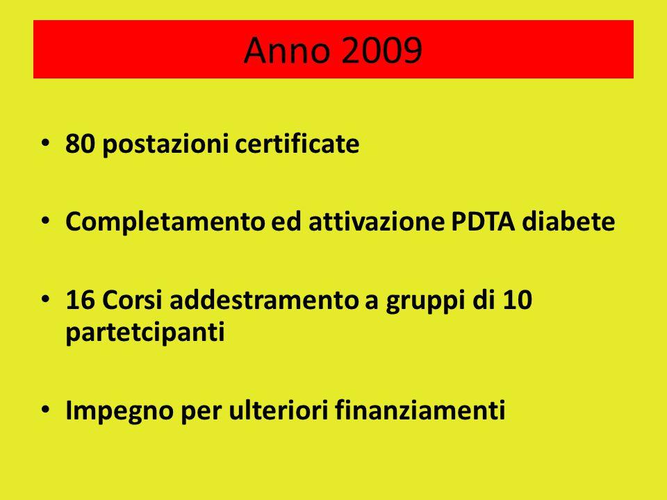 Anno 2009 80 postazioni certificate Completamento ed attivazione PDTA diabete 16 Corsi addestramento a gruppi di 10 partetcipanti Impegno per ulterior