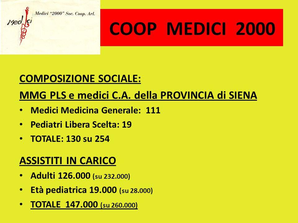 COOP MEDICI 2000 COMPOSIZIONE SOCIALE: MMG PLS e medici C.A. della PROVINCIA di SIENA Medici Medicina Generale: 111 Pediatri Libera Scelta: 19 TOTALE: