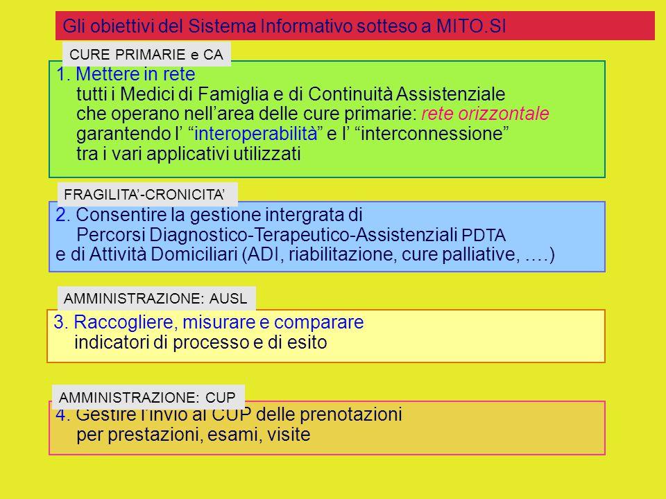 1. Mettere in rete tutti i Medici di Famiglia e di Continuità Assistenziale che operano nell'area delle cure primarie: rete orizzontale garantendo l'