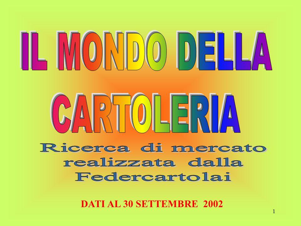 1 DATI AL 30 SETTEMBRE 2002