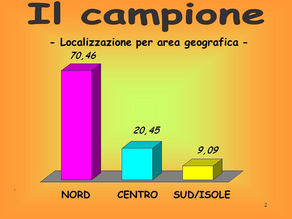 2 - Localizzazione per area geografica - NORDCENTROSUD/ISOLE