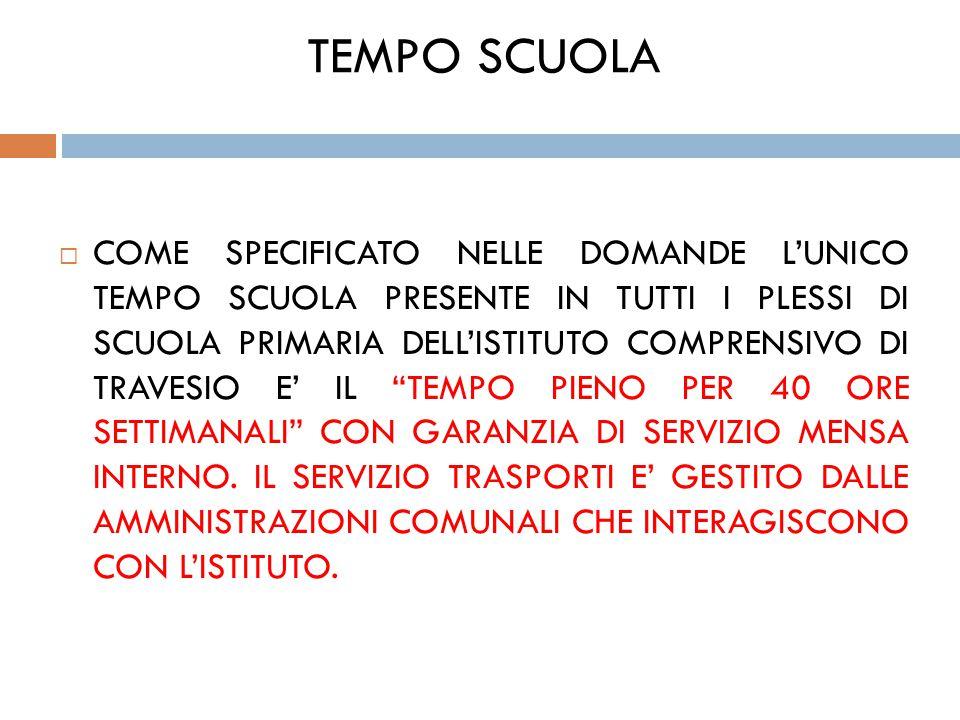CODICI MECCANOGRAFICI SCUOLE PRIMARIE DELL'ISTITUTO  VITO D'ASIO-ANDUINS: Leonardo Da Vinci PNEE81306D  PINZANO AL TAGLIAMENTO: Giosue' Carducci PNEE81305C  LESTANS: Guglielmo Marconi PNEE813029  SEQUALS-CAPOLUOGO: Dante Alighieri PNEE81303A  TRAVESIO: Daniele Cernazai PNEE813018