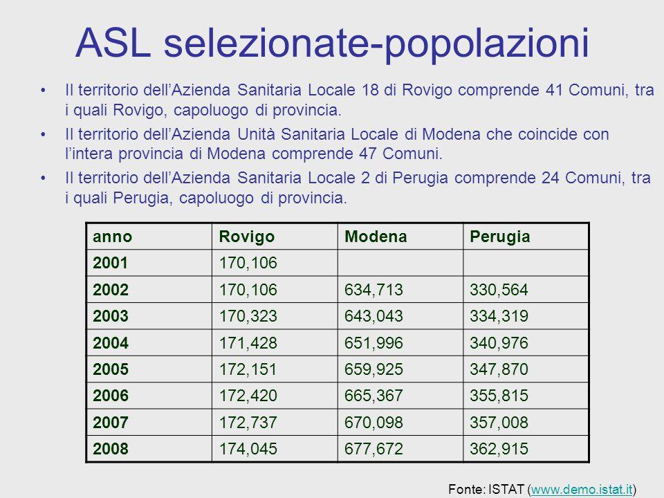 ASL selezionate-popolazioni Il territorio dell'Azienda Sanitaria Locale 18 di Rovigo comprende 41 Comuni, tra i quali Rovigo, capoluogo di provincia.