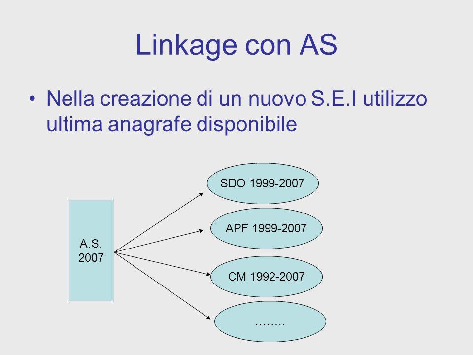 Linkage con AS Nella creazione di un nuovo S.E.I utilizzo ultima anagrafe disponibile A.S.
