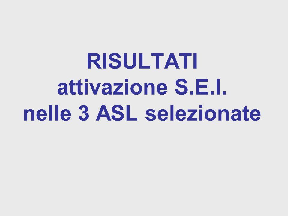 RISULTATI attivazione S.E.I. nelle 3 ASL selezionate