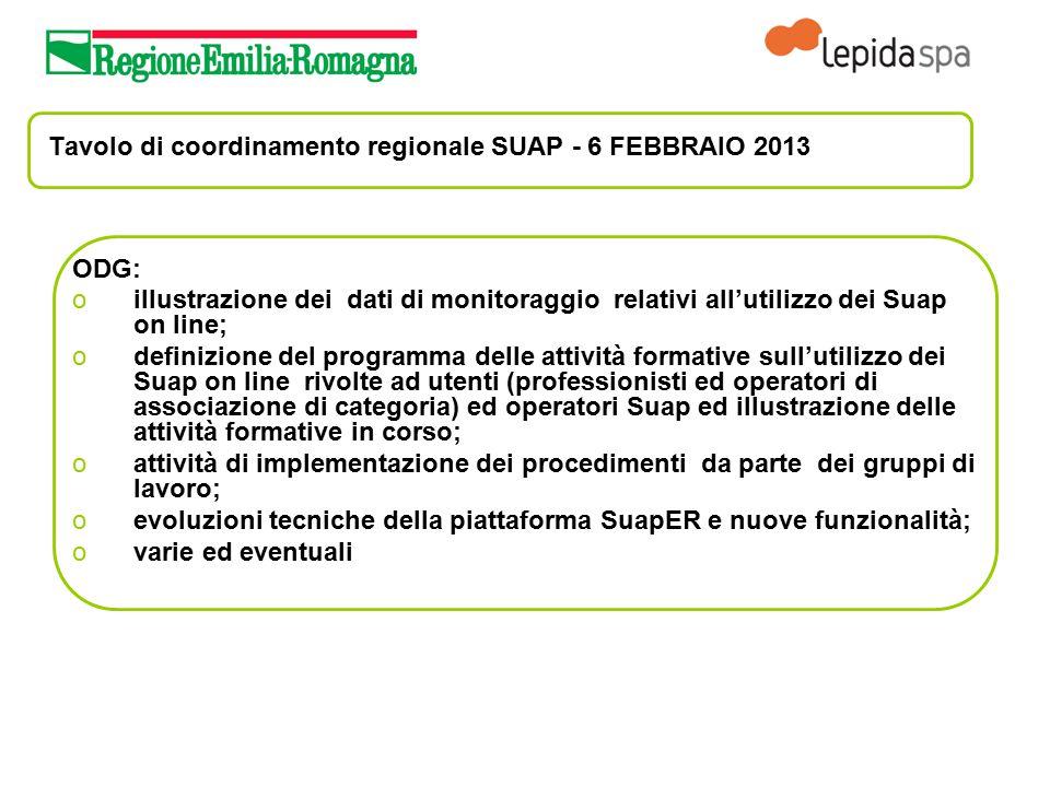 Tavolo di coordinamento regionale SUAP - 6 FEBBRAIO 2013 ODG: oillustrazione dei dati di monitoraggio relativi all'utilizzo dei Suap on line; odefiniz