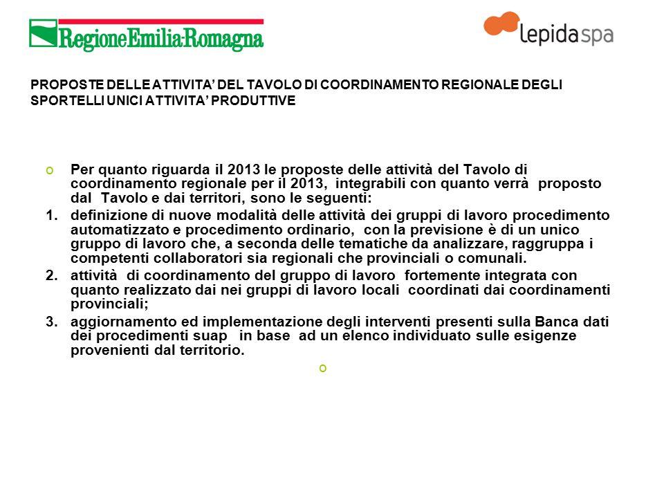 PROPOSTE DELLE ATTIVITA' DEL TAVOLO DI COORDINAMENTO REGIONALE DEGLI SPORTELLI UNICI ATTIVITA' PRODUTTIVE oPer quanto riguarda il 2013 le proposte del