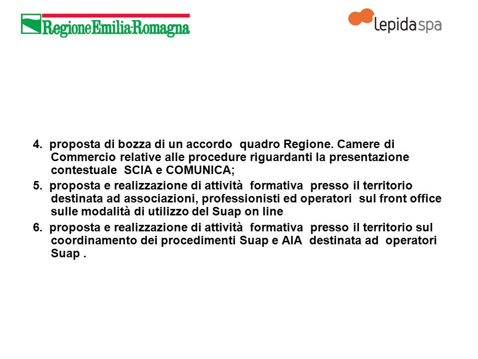 4. proposta di bozza di un accordo quadro Regione. Camere di Commercio relative alle procedure riguardanti la presentazione contestuale SCIA e COMUNIC