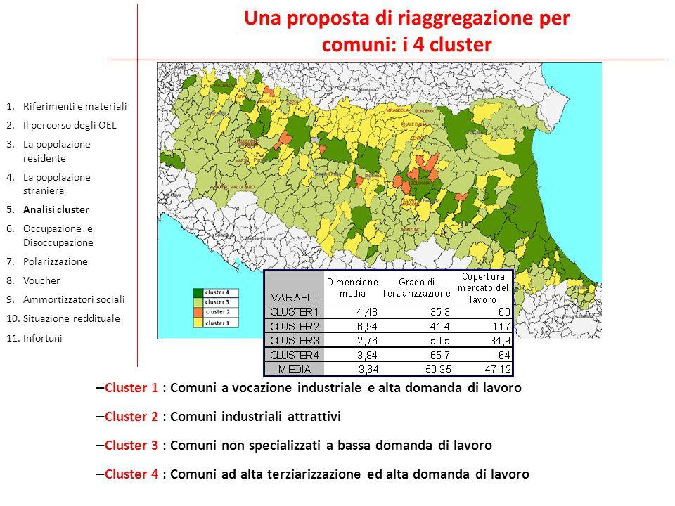 Una proposta di riaggregazione per comuni: i 4 cluster – Cluster 1 : Comuni a vocazione industriale e alta domanda di lavoro – Cluster 2 : Comuni indu