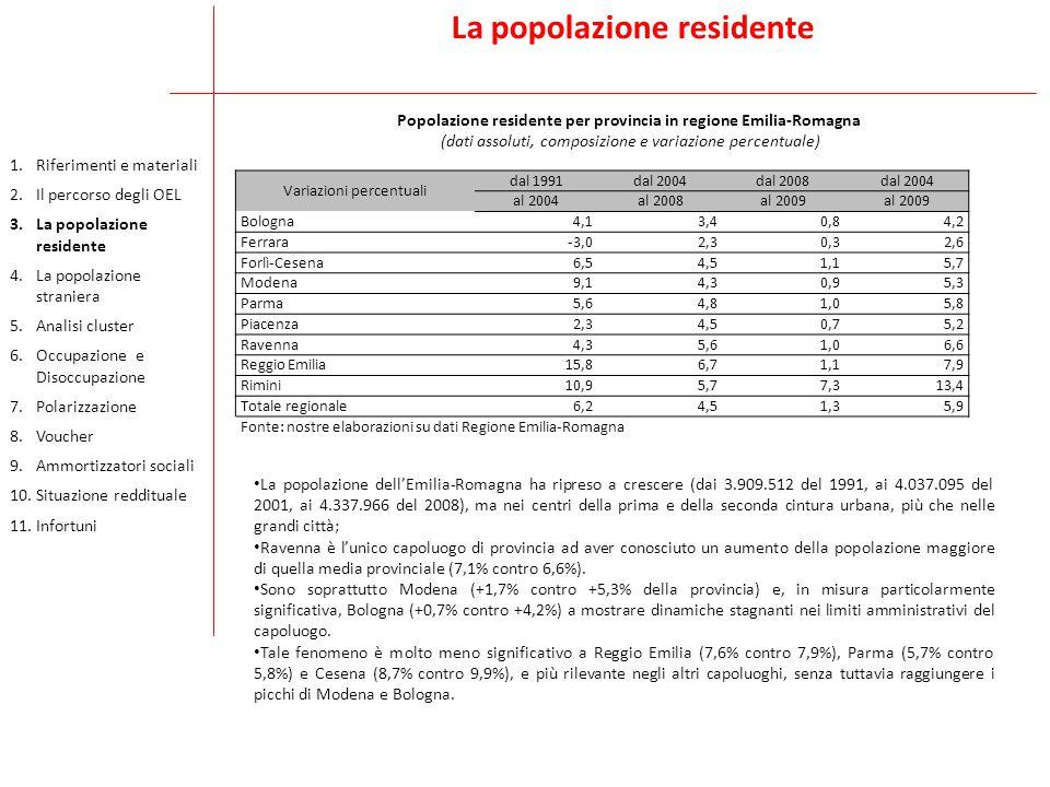 La popolazione residente Popolazione residente per provincia in regione Emilia-Romagna (dati assoluti, composizione e variazione percentuale) Variazioni percentuali dal 1991dal 2004dal 2008dal 2004 al 2004al 2008al 2009 Bologna4,13,40,84,2 Ferrara-3,02,30,32,6 Forlì-Cesena6,54,51,15,7 Modena9,14,30,95,3 Parma5,64,81,05,8 Piacenza2,34,50,75,2 Ravenna4,35,61,06,6 Reggio Emilia15,86,71,17,9 Rimini10,95,77,313,4 Totale regionale6,24,51,35,9 Fonte: nostre elaborazioni su dati Regione Emilia-Romagna La popolazione dell'Emilia-Romagna ha ripreso a crescere (dai 3.909.512 del 1991, ai 4.037.095 del 2001, ai 4.337.966 del 2008), ma nei centri della prima e della seconda cintura urbana, più che nelle grandi città; Ravenna è l'unico capoluogo di provincia ad aver conosciuto un aumento della popolazione maggiore di quella media provinciale (7,1% contro 6,6%).