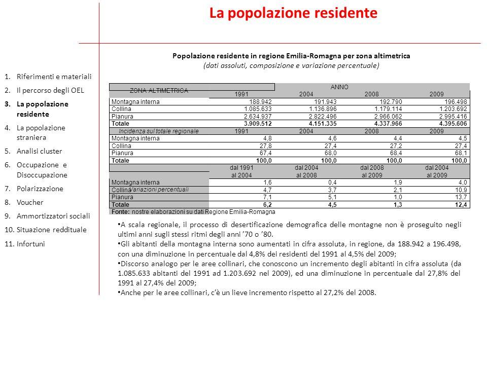 La popolazione residente Popolazione residente in regione Emilia-Romagna per zona altimetrica (dati assoluti, composizione e variazione percentuale) A scala regionale, il processo di desertificazione demografica delle montagne non è proseguito negli ultimi anni sugli stessi ritmi degli anni '70 o '80.