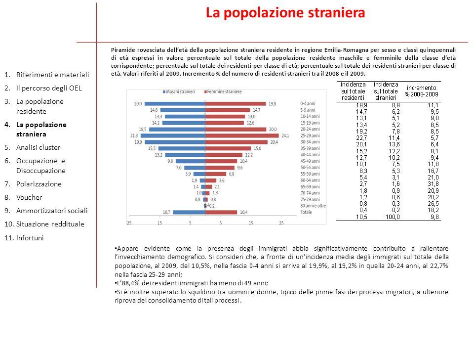 La popolazione straniera Piramide rovesciata dell'età della popolazione straniera residente in regione Emilia-Romagna per sesso e classi quinquennali