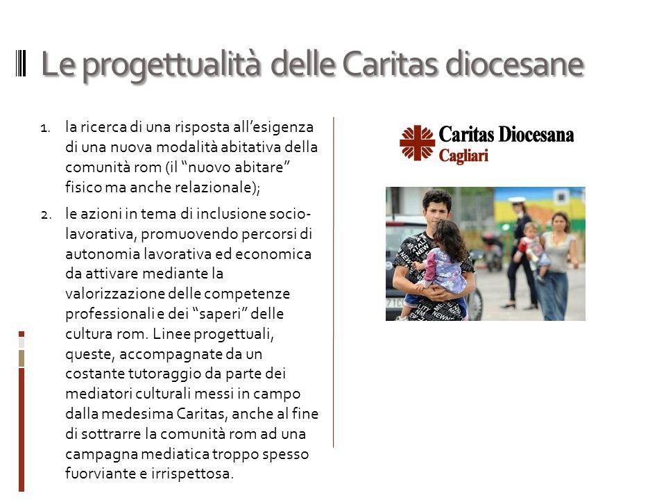 Le progettualità delle Caritas diocesane 1.