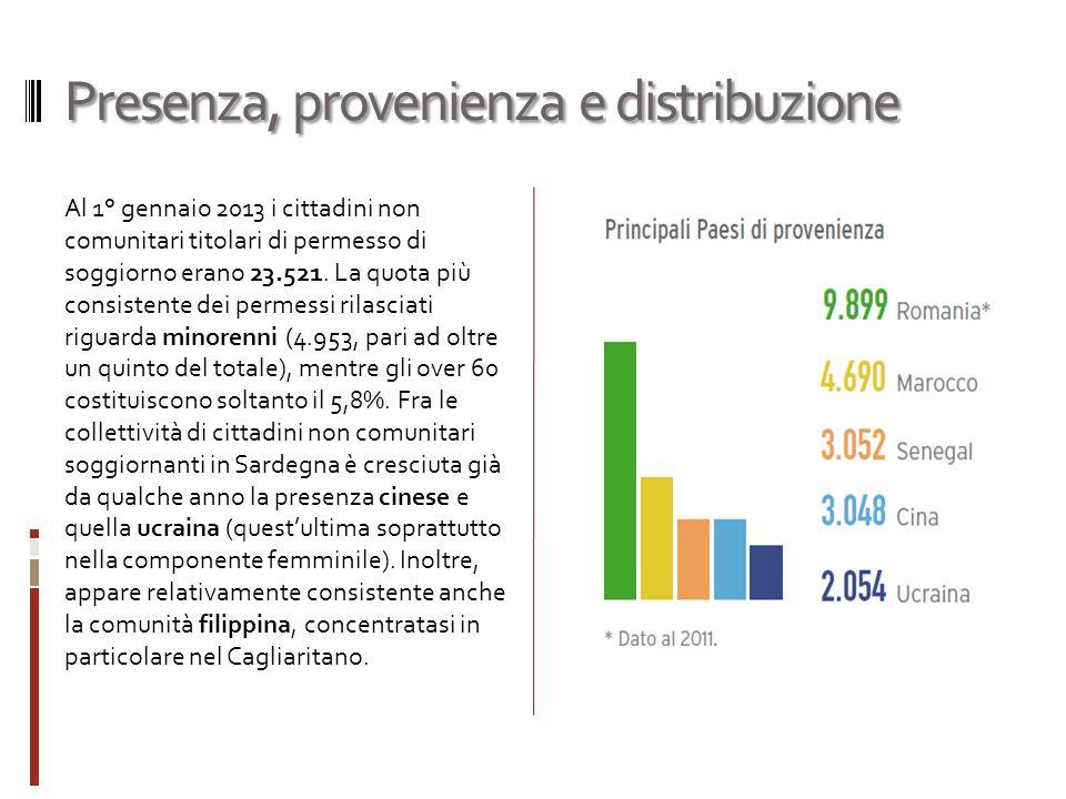 Presenza, provenienza e distribuzione Al 1° gennaio 2013 i cittadini non comunitari titolari di permesso di soggiorno erano 23.521.