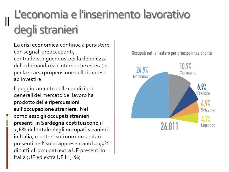 L economia e l inserimento lavorativo degli stranieri La crisi economica continua a persistere con segnali preoccupanti, contraddistinguendosi per la debolezza della domanda (sia interna che estera) e per la scarsa propensione delle imprese ad investire.