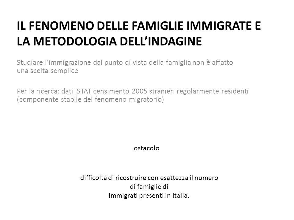 IL FENOMENO DELLE FAMIGLIE IMMIGRATE E LA METODOLOGIA DELL'INDAGINE Studiare l'immigrazione dal punto di vista della famiglia non è affatto una scelta semplice Per la ricerca: dati ISTAT censimento 2005 stranieri regolarmente residenti (componente stabile del fenomeno migratorio) ostacolo difficoltà di ricostruire con esattezza il numero di famiglie di immigrati presenti in Italia.