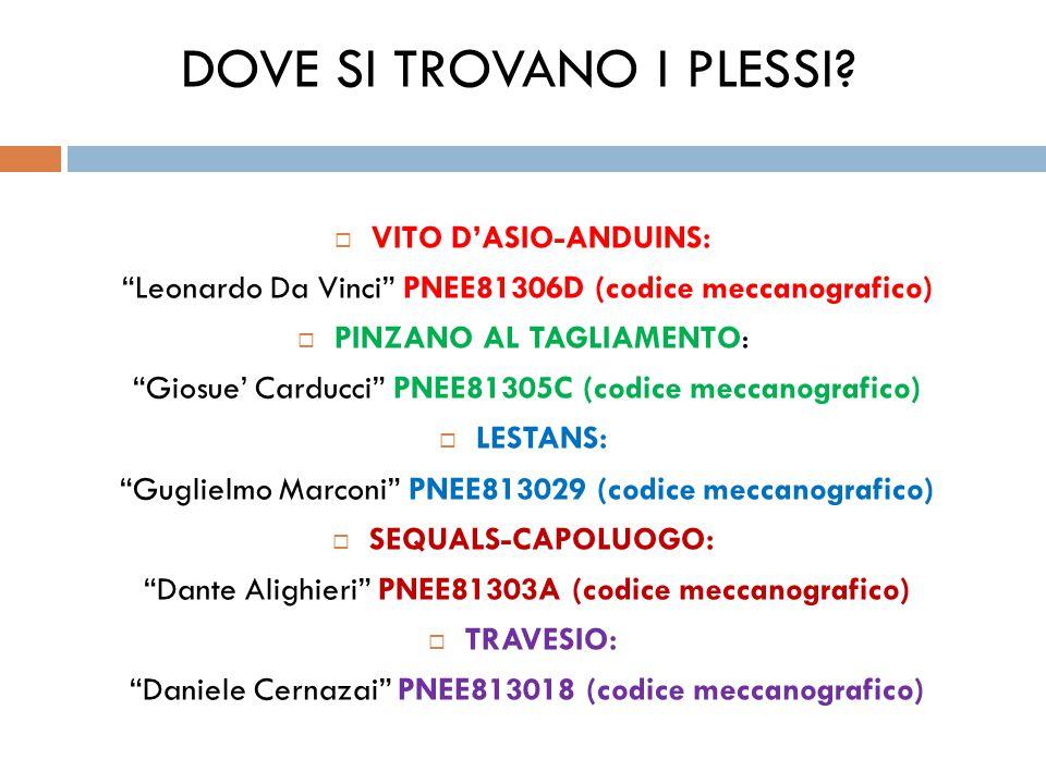 """DOVE SI TROVANO I PLESSI?  VITO D'ASIO-ANDUINS: """"Leonardo Da Vinci"""" PNEE81306D (codice meccanografico)  PINZANO AL TAGLIAMENTO: """"Giosue' Carducci"""" P"""