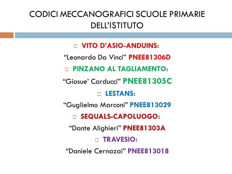 """CODICI MECCANOGRAFICI SCUOLE PRIMARIE DELL'ISTITUTO  VITO D'ASIO-ANDUINS: """"Leonardo Da Vinci"""" PNEE81306D  PINZANO AL TAGLIAMENTO: """"Giosue' Carducci"""""""