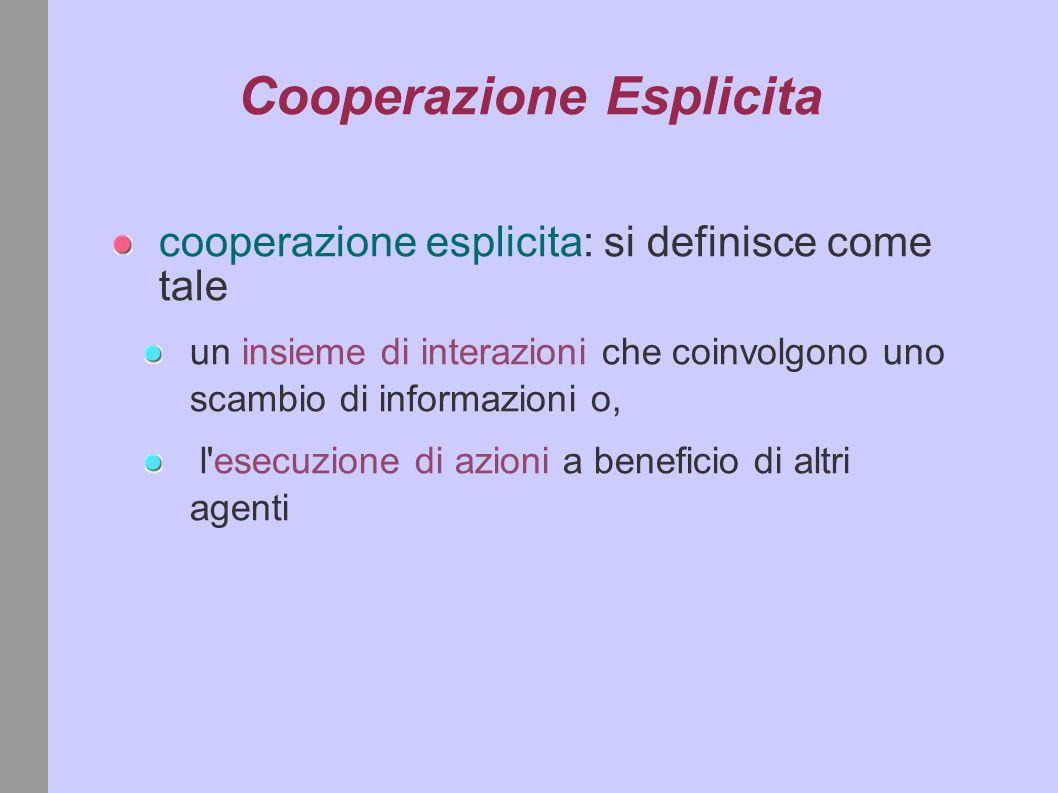Cooperazione Esplicita cooperazione esplicita: si definisce come tale un insieme di interazioni che coinvolgono uno scambio di informazioni o, l esecuzione di azioni a beneficio di altri agenti