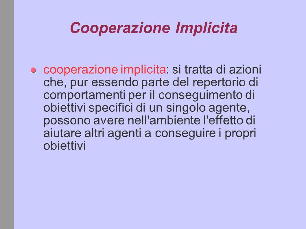 Cooperazione Implicita cooperazione implicita: si tratta di azioni che, pur essendo parte del repertorio di comportamenti per il conseguimento di obiettivi specifici di un singolo agente, possono avere nell ambiente l effetto di aiutare altri agenti a conseguire i propri obiettivi