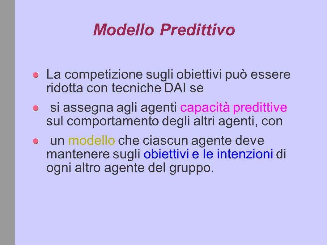 Modello Predittivo La competizione sugli obiettivi può essere ridotta con tecniche DAI se si assegna agli agenti capacità predittive sul comportamento degli altri agenti, con un modello che ciascun agente deve mantenere sugli obiettivi e le intenzioni di ogni altro agente del gruppo.
