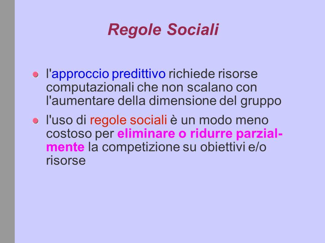 Regole Sociali l approccio predittivo richiede risorse computazionali che non scalano con l aumentare della dimensione del gruppo l uso di regole sociali è un modo meno costoso per eliminare o ridurre parzial- mente la competizione su obiettivi e/o risorse