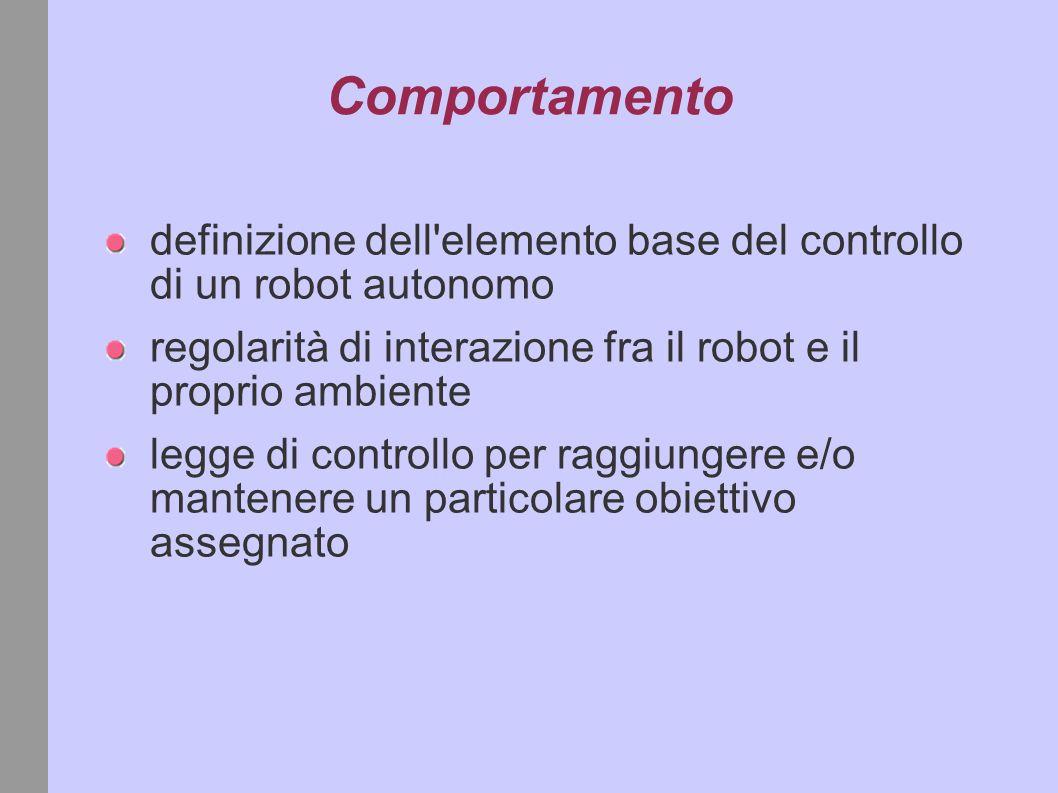 Comportamenti come Operatori I comportamenti sono operatori che definiscono il: raggiungimento di un obiettivo, se specificano stati terminali, per cui il robot si ferma nel mo- mento della loro realizzazione; mantenimento di un obiettivo, se perdurano nel tempo e non sono rappresentabili come stati terminali perchè sono caratterizzati da equilibri dinamici da mantenere.