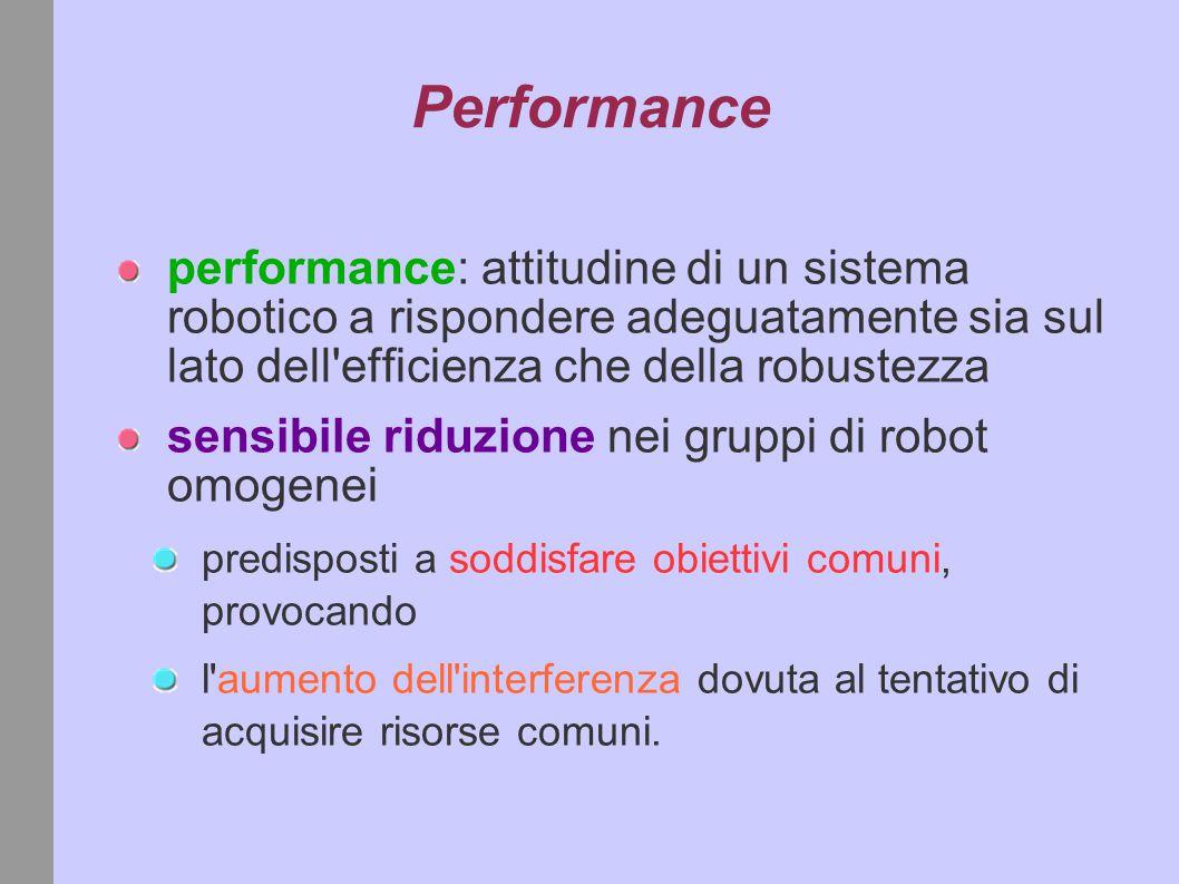Performance performance: attitudine di un sistema robotico a rispondere adeguatamente sia sul lato dell efficienza che della robustezza sensibile riduzione nei gruppi di robot omogenei predisposti a soddisfare obiettivi comuni, provocando l aumento dell interferenza dovuta al tentativo di acquisire risorse comuni.