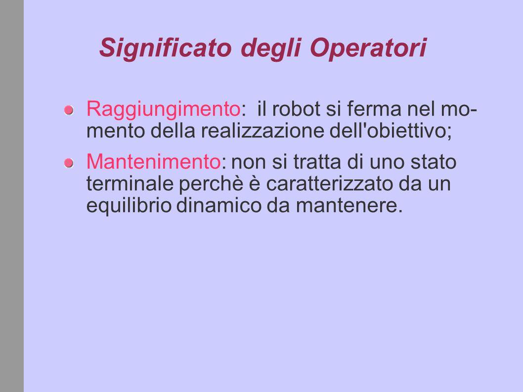 Significato degli Operatori Raggiungimento: il robot si ferma nel mo- mento della realizzazione dell obiettivo; Mantenimento: non si tratta di uno stato terminale perchè è caratterizzato da un equilibrio dinamico da mantenere.
