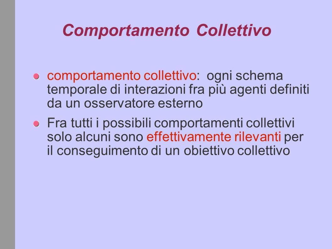 Comportamento Collettivo comportamento collettivo: ogni schema temporale di interazioni fra più agenti definiti da un osservatore esterno Fra tutti i possibili comportamenti collettivi solo alcuni sono effettivamente rilevanti per il conseguimento di un obiettivo collettivo