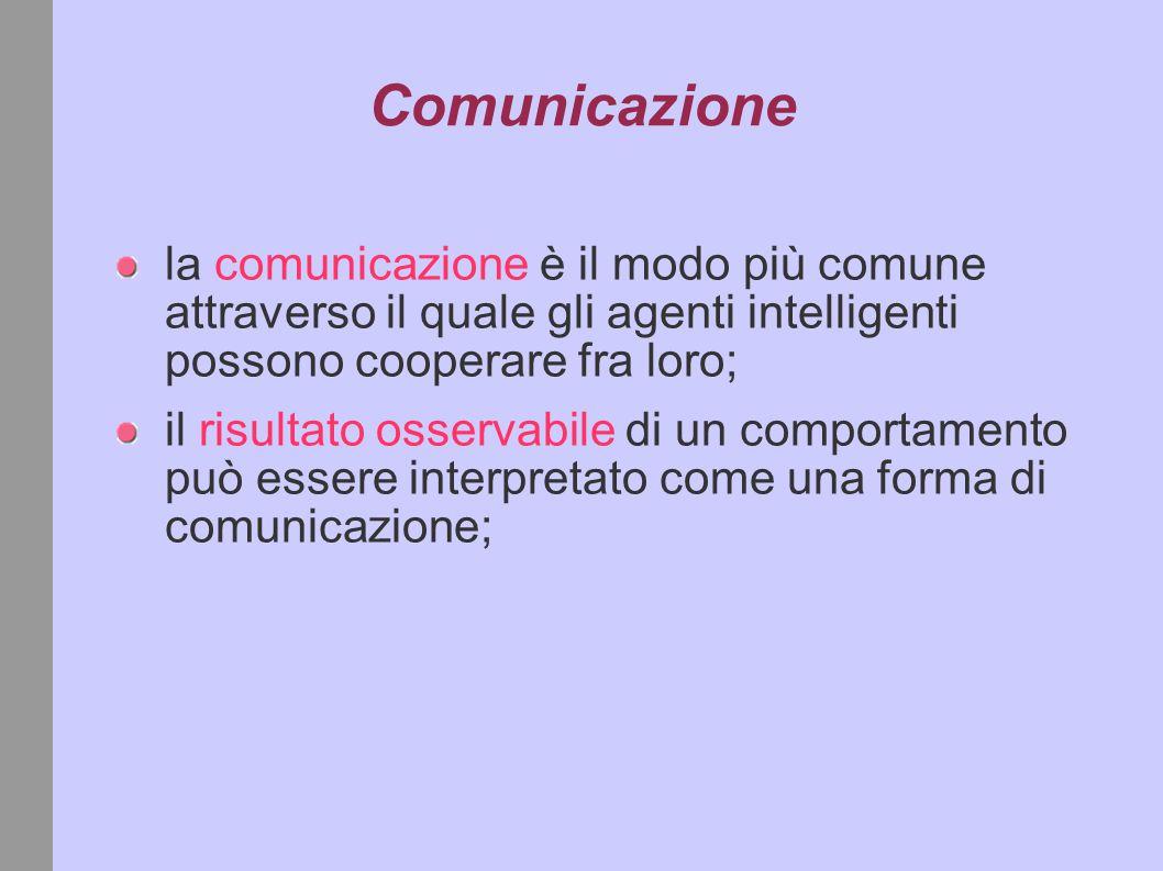 Comunicazione la comunicazione è il modo più comune attraverso il quale gli agenti intelligenti possono cooperare fra loro; il risultato osservabile di un comportamento può essere interpretato come una forma di comunicazione;