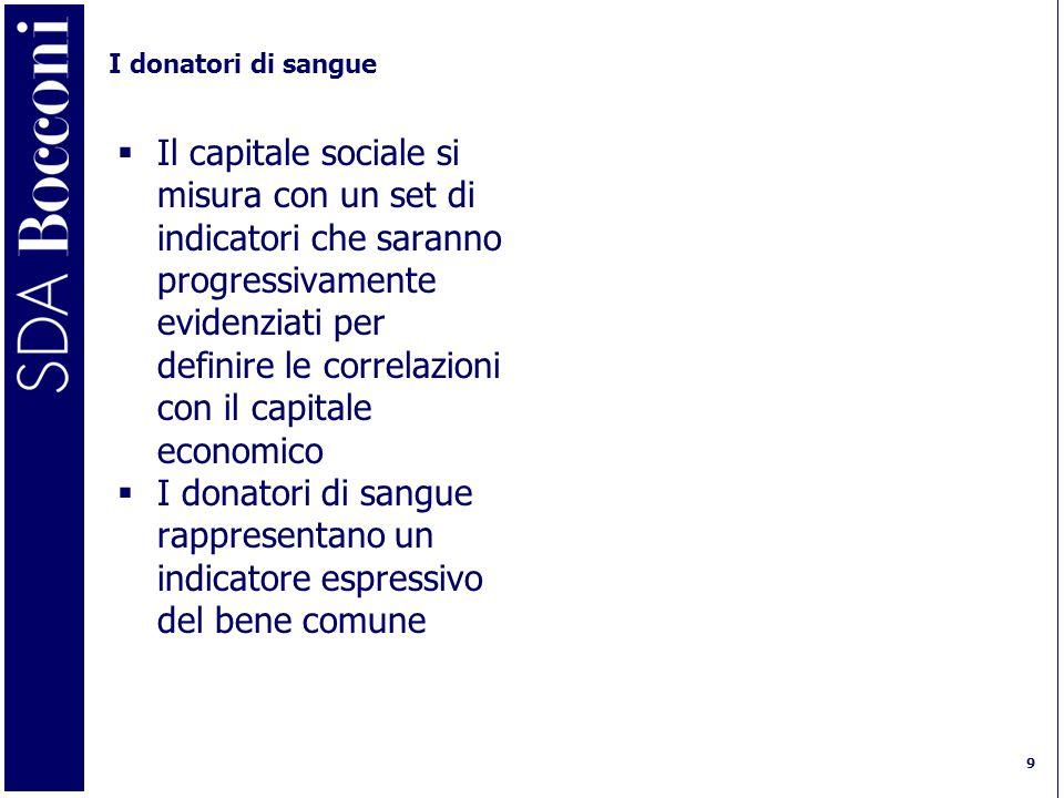 9 I donatori di sangue  Il capitale sociale si misura con un set di indicatori che saranno progressivamente evidenziati per definire le correlazioni con il capitale economico  I donatori di sangue rappresentano un indicatore espressivo del bene comune