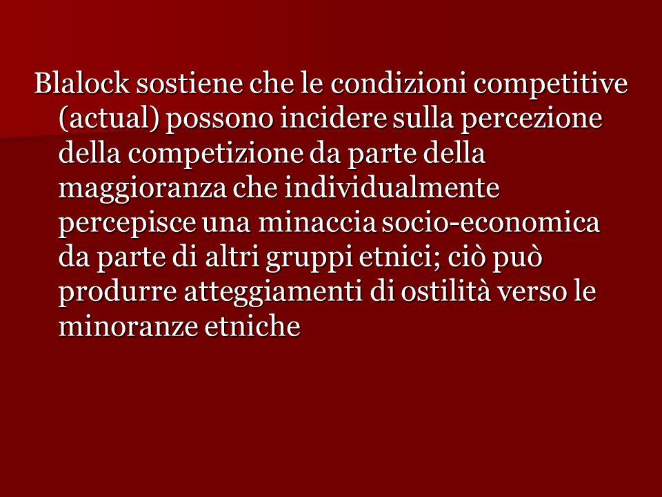 Blalock sostiene che le condizioni competitive (actual) possono incidere sulla percezione della competizione da parte della maggioranza che individual