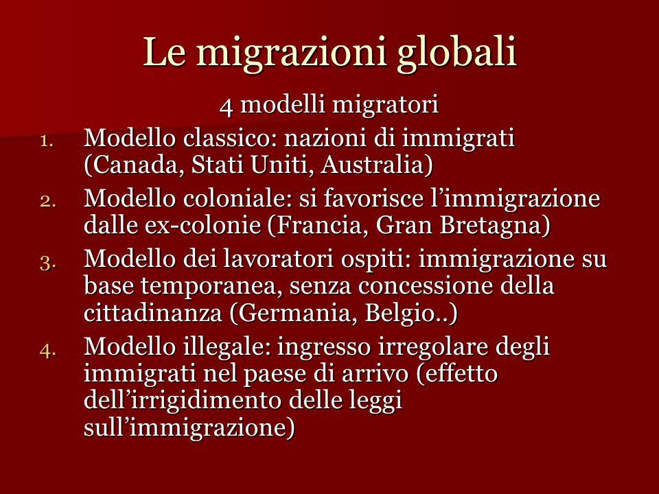 Le migrazioni globali 4 modelli migratori 1.