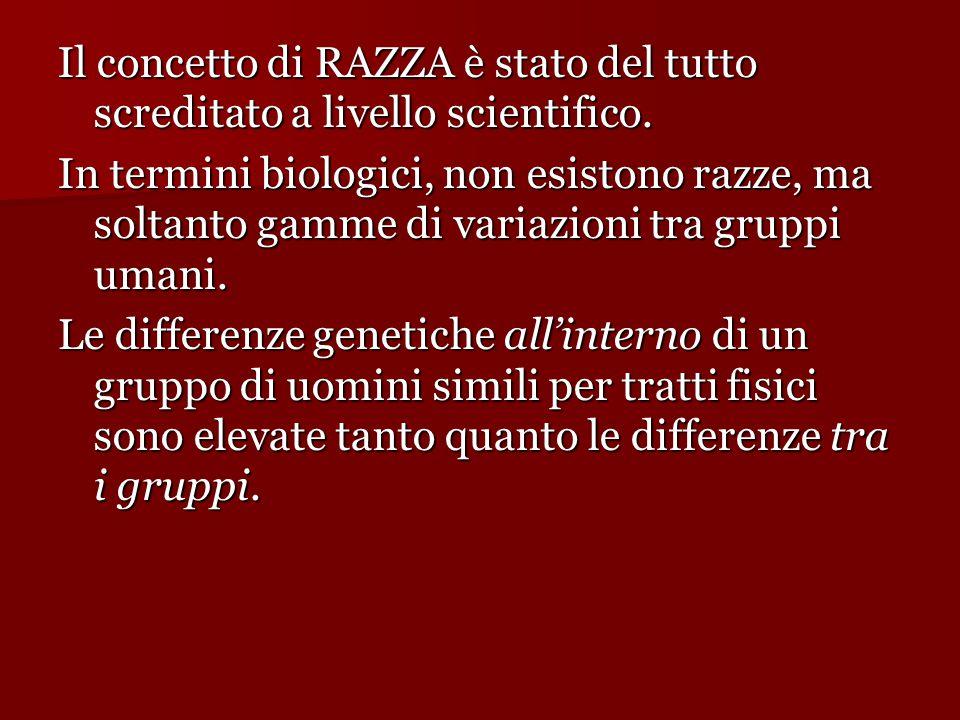 Il concetto di RAZZA è stato del tutto screditato a livello scientifico. In termini biologici, non esistono razze, ma soltanto gamme di variazioni tra