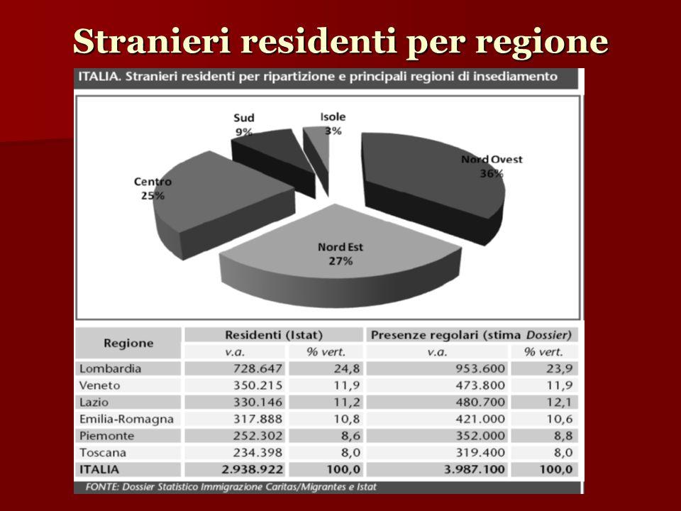 Stranieri residenti per regione